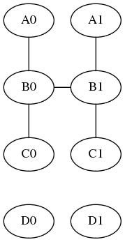 bidokugraph2
